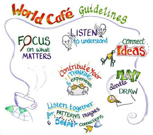 world café guidelines.jpg